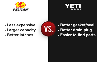Pelican vs Yeti Comparison Summary