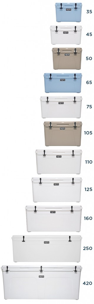 Yeti Tundra Cooler Sizes